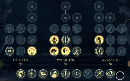 Recommended Abilities & List