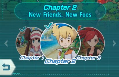 Complete Story Chapters
