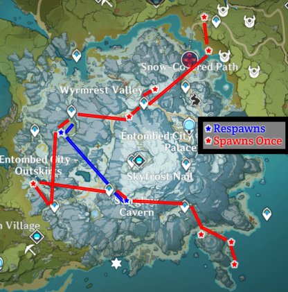 Artifact Farming Route Of Dragonspine