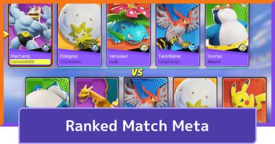 Meta Team & Builds For Ranked