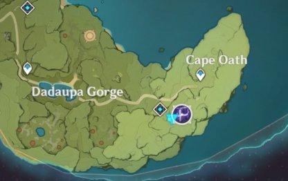 Electro Hypostasis Map
