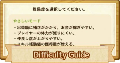Difficulty Guide