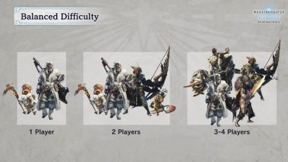 2-Player Difficulty Has Been Added