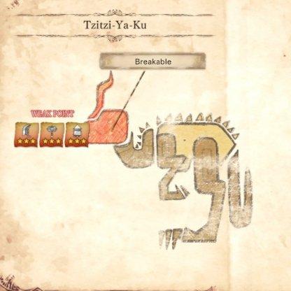 Tzitzi-Ya-Ku Weakness