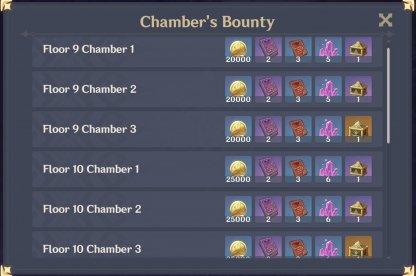 Chamber Rewards