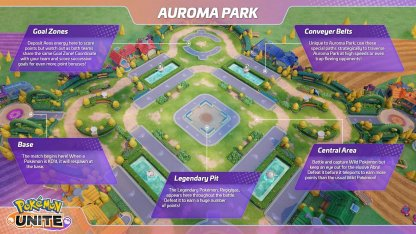 Auroma Park