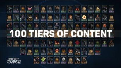 100 Tiers