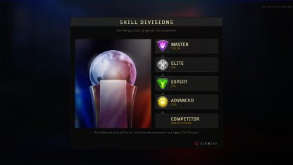 Skill Divisions In League Play