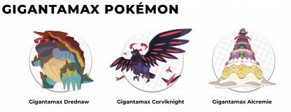 Gigantamaxing Pokemons