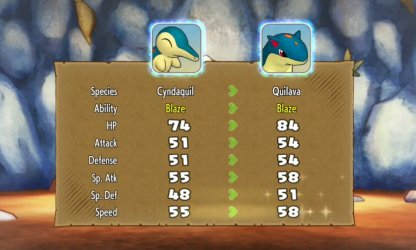Evolution Increases Pokemon
