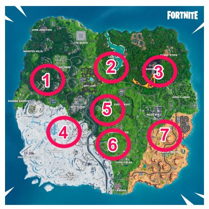 Sky Platforms Locations