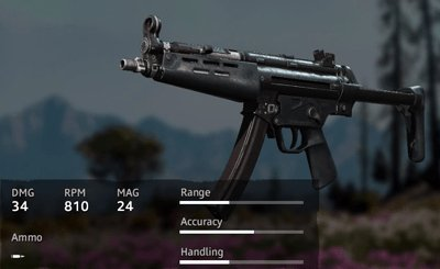 Far Cry New Dawn Rusty MP5