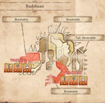 Radobaan Weakness