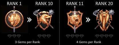Gem Requirements Per Rank