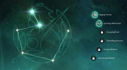 Constellation Activate Items