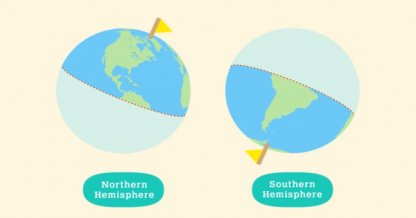 Ingredients Differ Betwen Hemispheres
