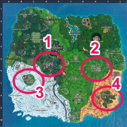Rift Zones in Week 7