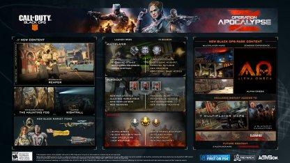 Operation Apocalypse Z Roadmap
