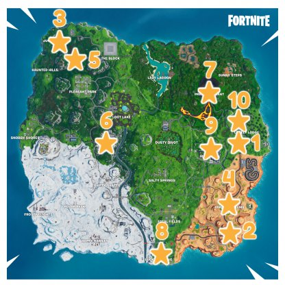 Season 9 Fortbyte & Battle Star Locations