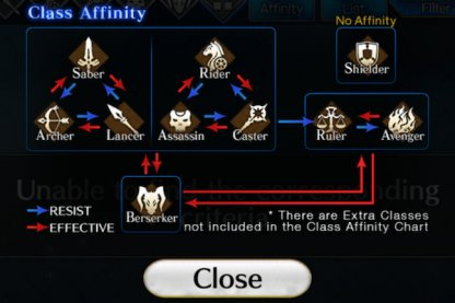 Class Affinity