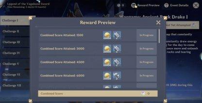 The Legend Of The Vagabond Sword rewards