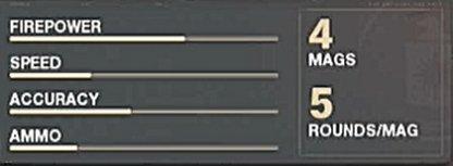 LW3 Tundra Sniper Rifle Stats