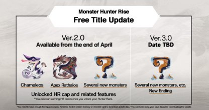 Apex Rathalos Coming In First Free Title Update
