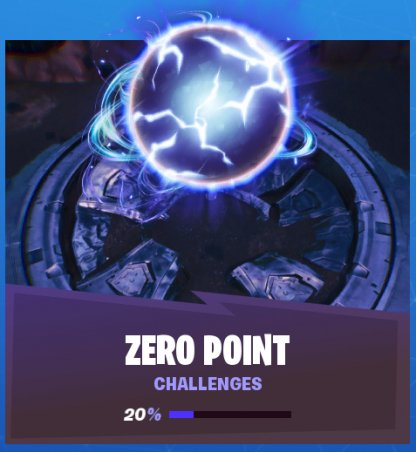 Part of the Zero Point Challenges
