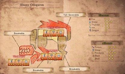 Ebony Odogaron - Weakness & Effective Damage Type