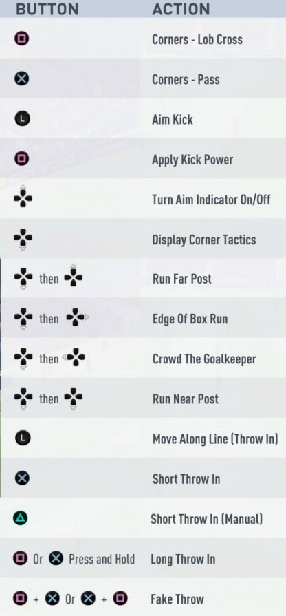 FIFA 19   How To Control On PS4 - Action And Control List