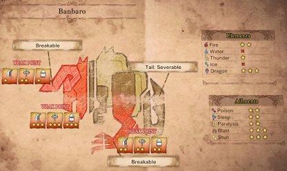 Banbaro - Weakness & Effective Damage Type