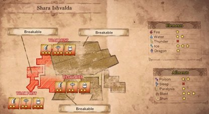 Shara Ishvalda First Phase - Weakness & Effective Damage Type