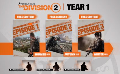 Division 2 Year 1 Pass Guide: Content, Exclusive Access, & Details