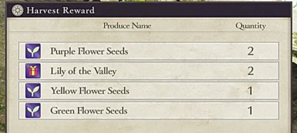 Grows Flowers To Gift To Students