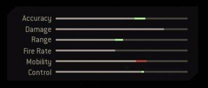 Hush Shotgun Weapon Stats