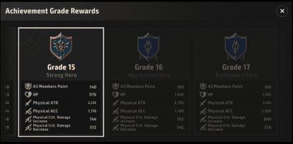 Achievement Grade