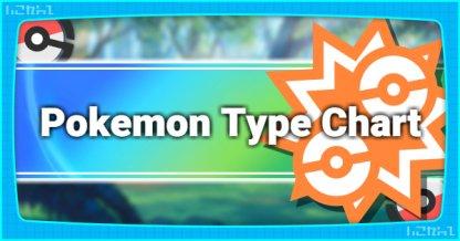 Pokemon Type Chart Effectiveness Weakness