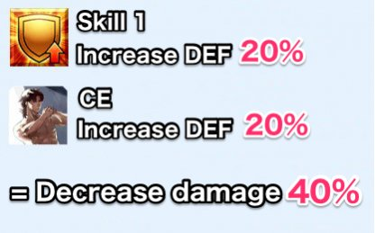 When Skill and CE effects are combined