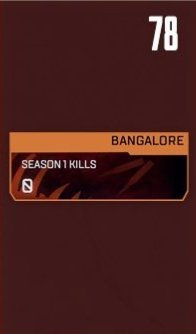 Bangalore Stat Tracker