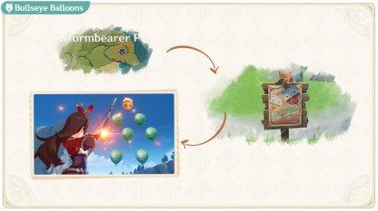 Bullseye Balloons - How To Play