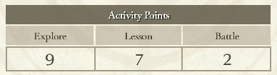 Affects Number of Activity Points