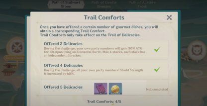 Trail Of Delicacies