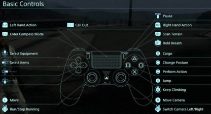 All Controls List