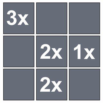 Watatsumi Island Cube Puzzle