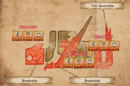 Brute Tigrex - Weakness & Effective Damage Type