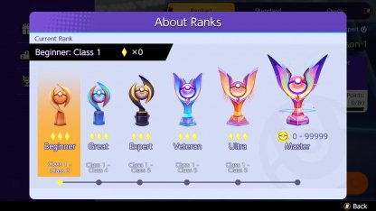 Ranked Match Season - Overview