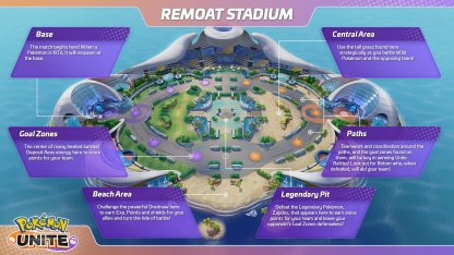 Remoat Stadium - Map Overview