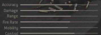 Pick A Highly Mobile Gun