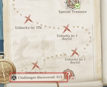 Encounter Challenges