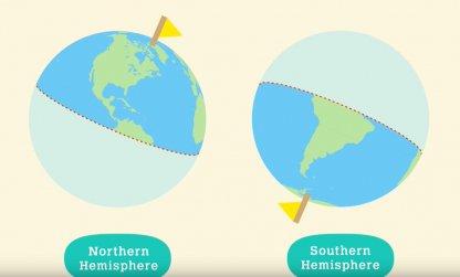 Hemisphere Selection